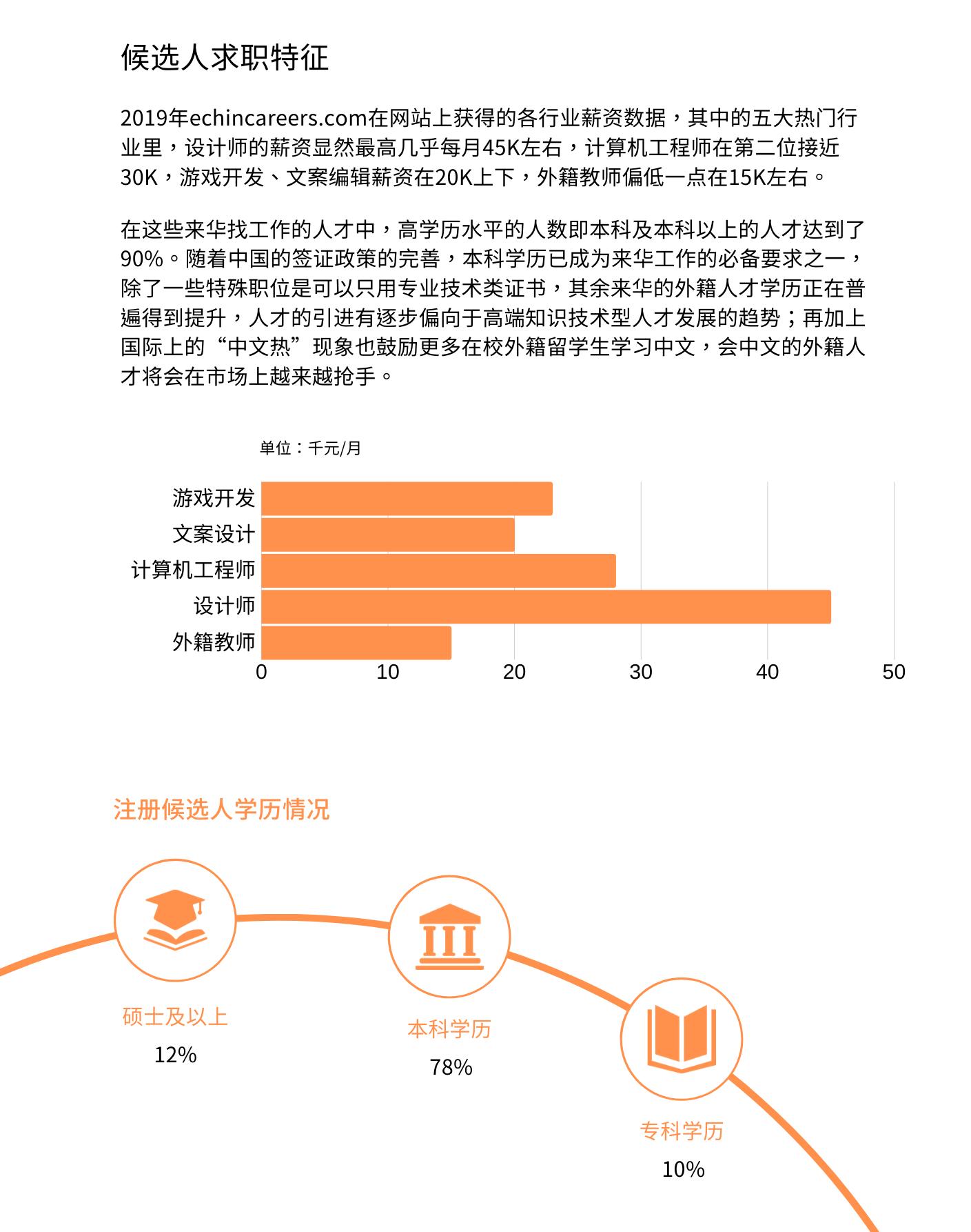来中国找工作的外国人情况