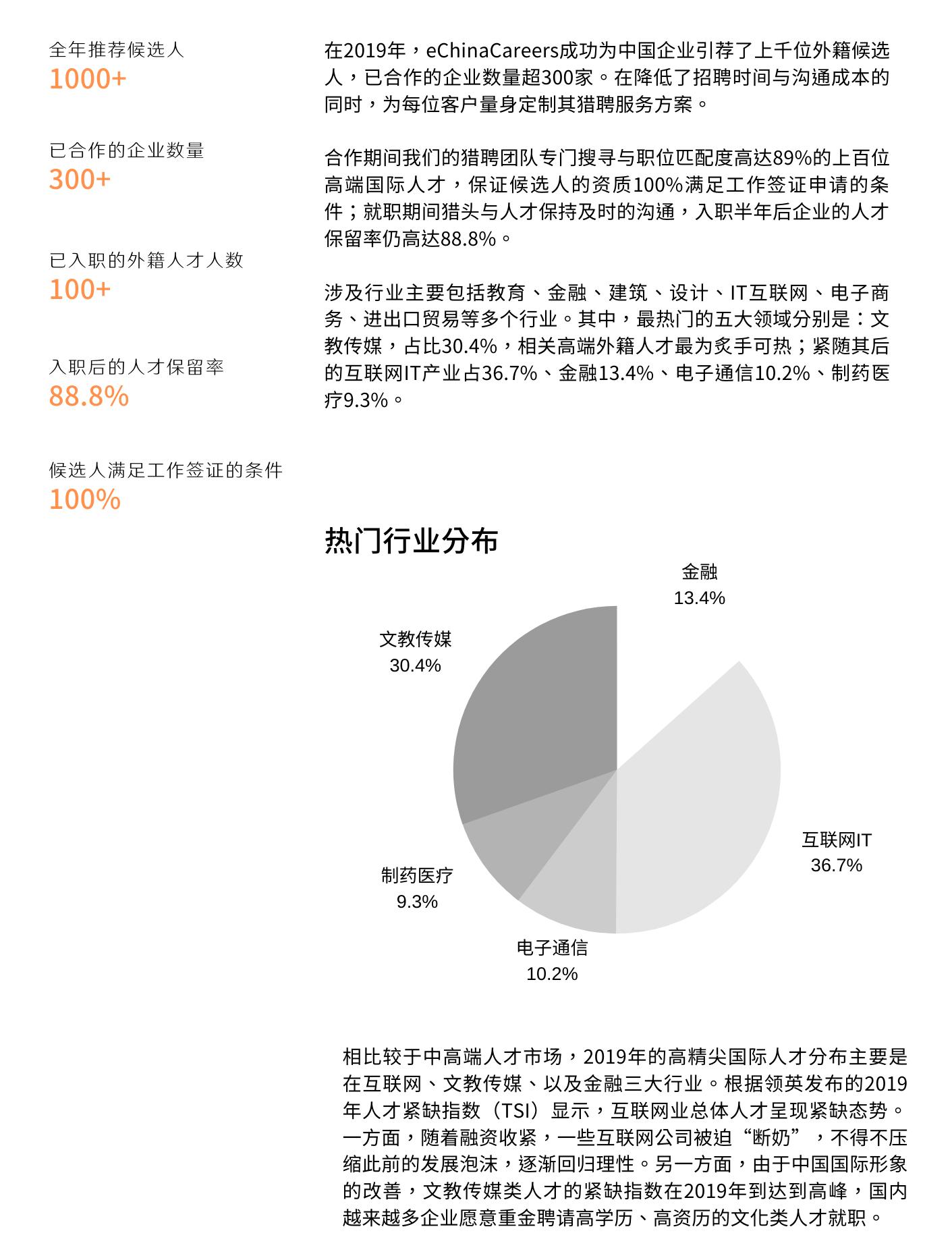 中国高端外籍人才薪资情况